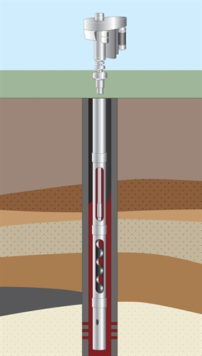 Progressive Cavity Pumps (PCP)